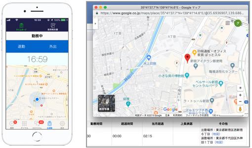 GPS情報の記録