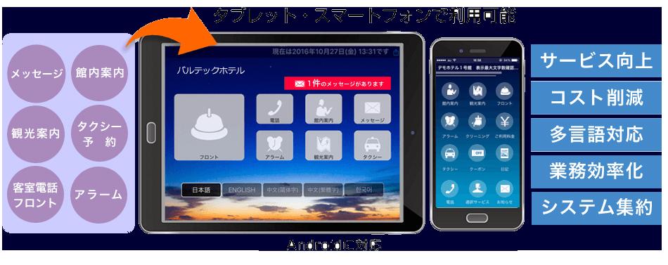 宿泊施設に特化したアプリ「MOT/Hotel Phone」客室電話が不要になり清掃管理も効率化。