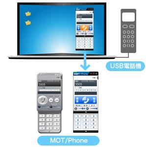 パソコン・USBフォン接続イメージ
