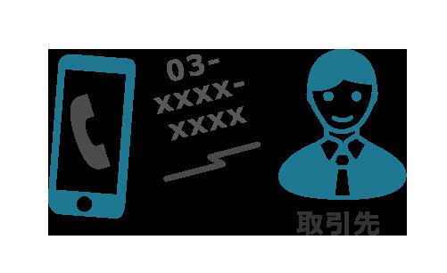 会社番号発信イメージ図