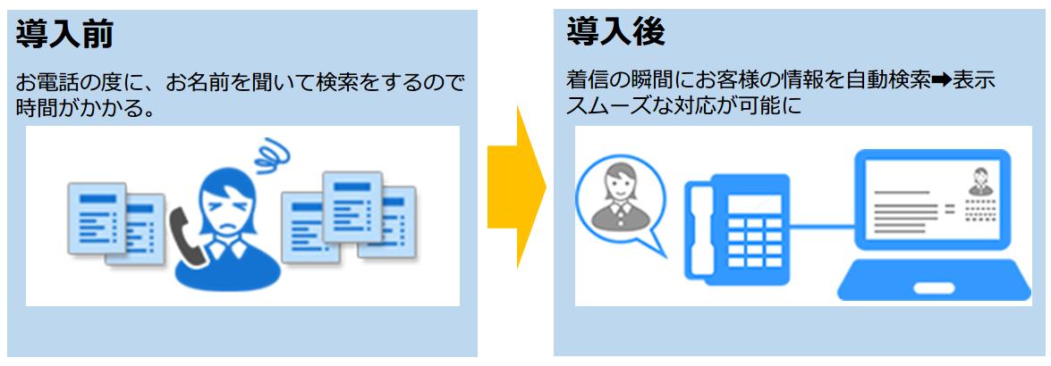 MOT/PBXとCROSS MALLの連携イメージ図