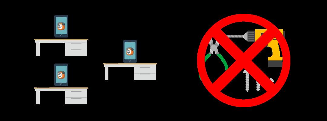 クラウドPBXはレイアウト変更や移転でも工事が不要