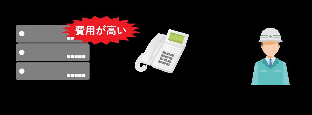 ビジネスフォンは初期費用が高く導入しにくい