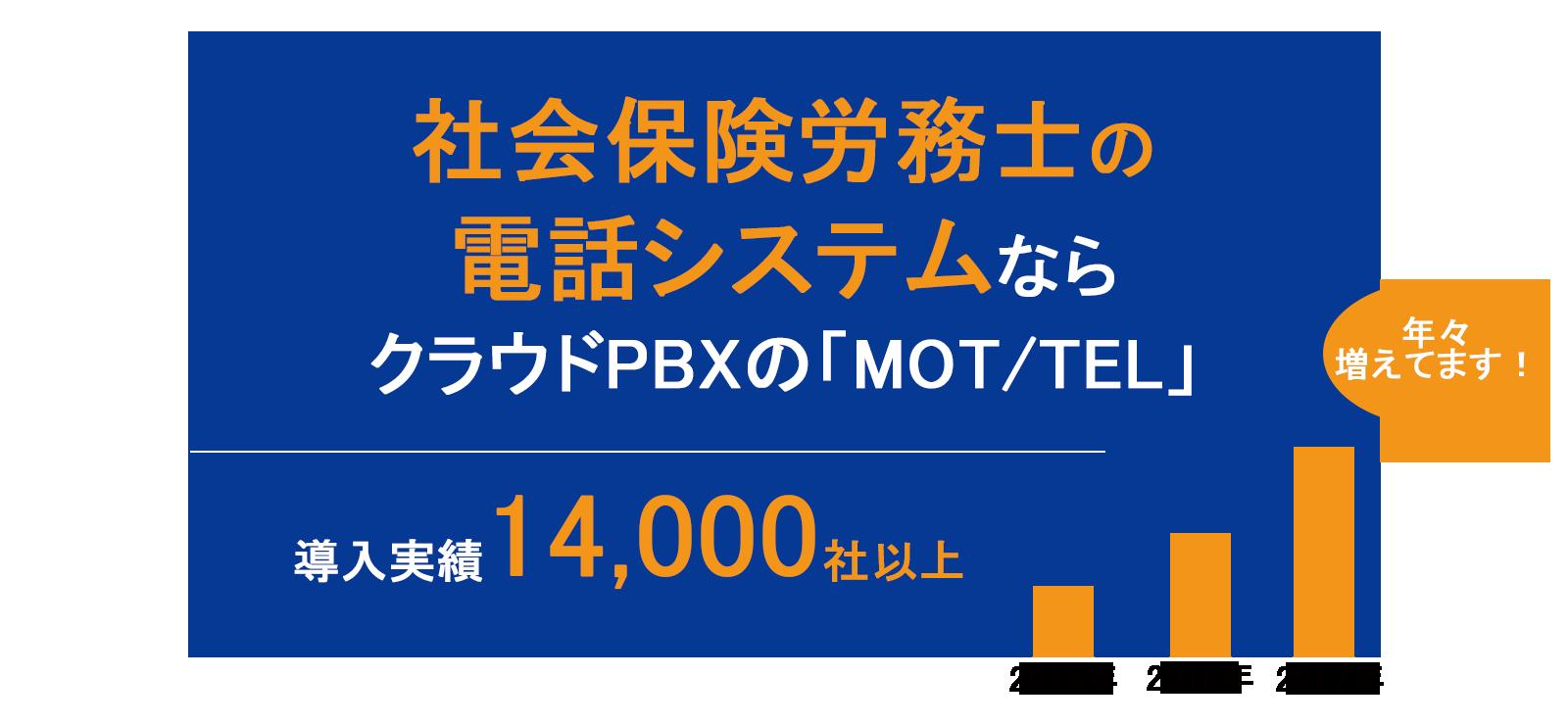 社会保険労務士の電話システムならクラウドPBX「MOT/TEL」