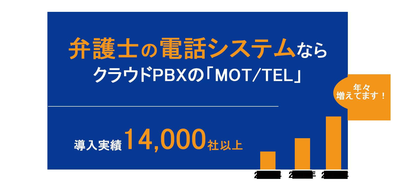 弁護士の電話システムならクラウドPBX「MOT/TEL」