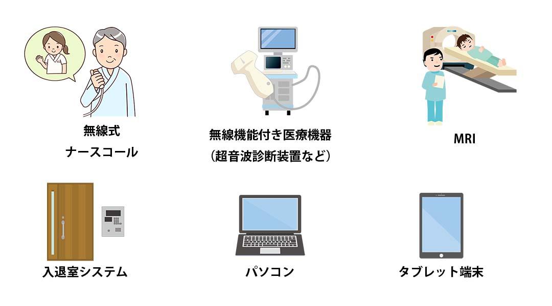 電波を利用する医療サービス