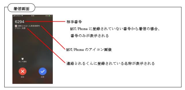 連絡とれるくんアプリの電話帳から「MOT/Phone 発信」