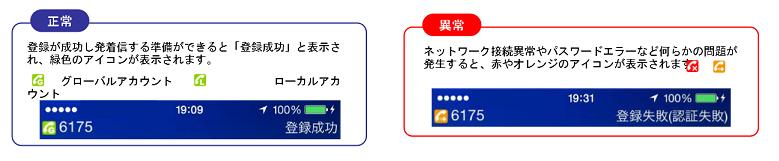 status_i2