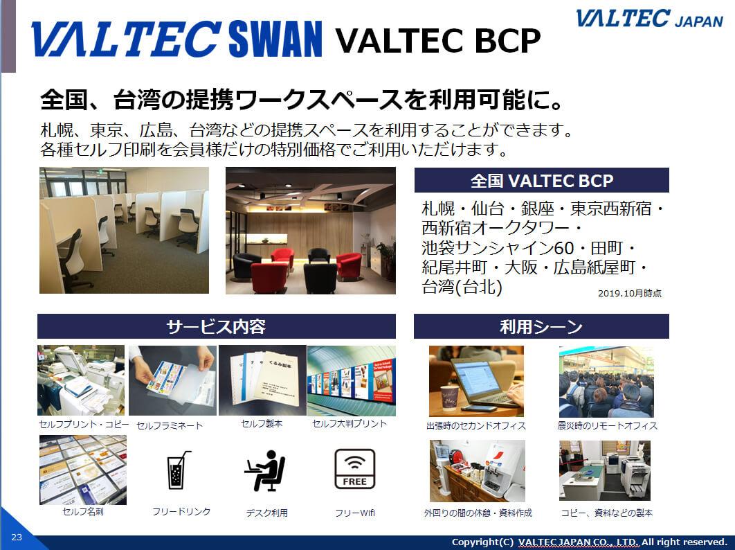 リモートアクセス『ワークスペース『VALTEC BCP』