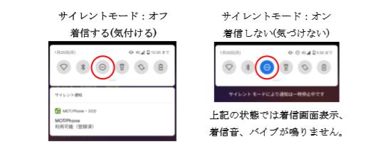 MOT/Phone android版サイレントモードはオフ