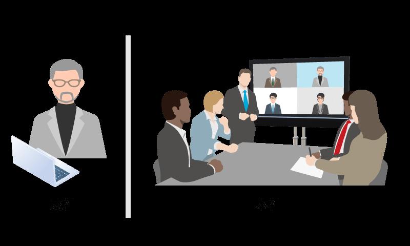 士業に適したテレワークシステムのWEB会議機能イメージ