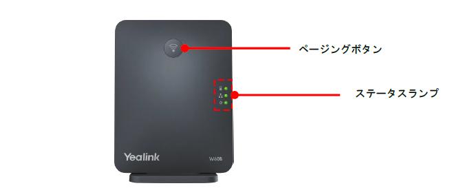 W60Bのボタン説明