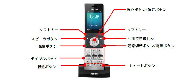 W56Hのボタン説明