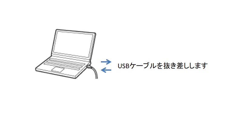 USBぬきさし
