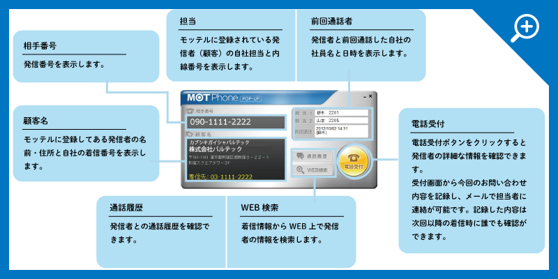 クラウドPBX CTI簡易画面