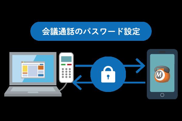 クラウドPBX 音声会議通話「パスワード設定で安全に運用」