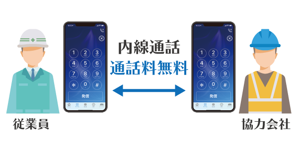 協力会社と無料通話(内線)